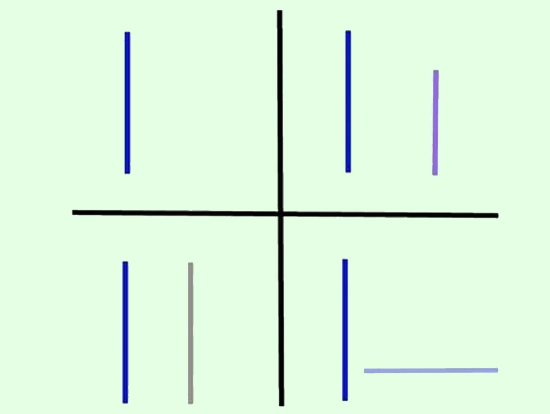 Giải thích meme loss.png là gì?